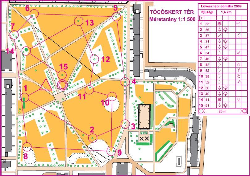 debrecen pac térkép Hajdú Bihar Megyei és Debrecen Városi Tájékozódási Futó Szövetség debrecen pac térkép